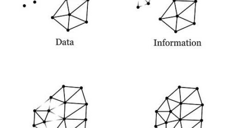 Going from Data to Information