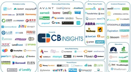 How Does the Inclusive Fintech Landscape Compare to Mainstream Fintech?